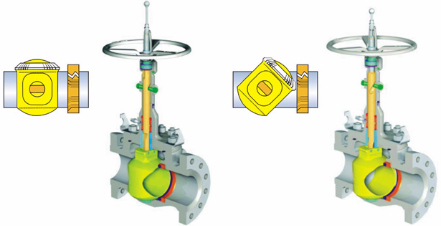 orbit ball valve close principle