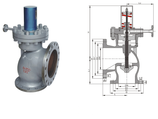 Main safety valves