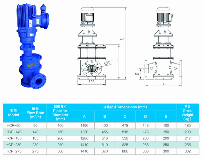 Inline sewage grinder overall dimensions,specification,flow rate